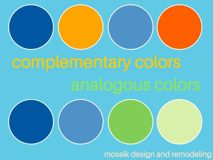 Kitchen Color Wheel