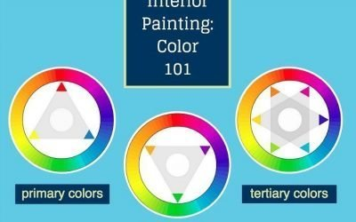 Your Guide to an Interior Painting Color Palette