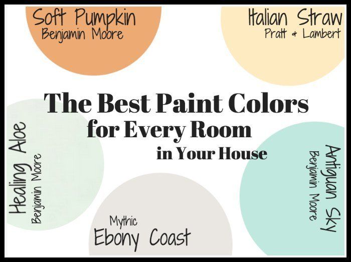 best-paint colors for every room