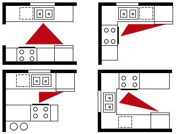 Kitchen-Triangle-Diagrams